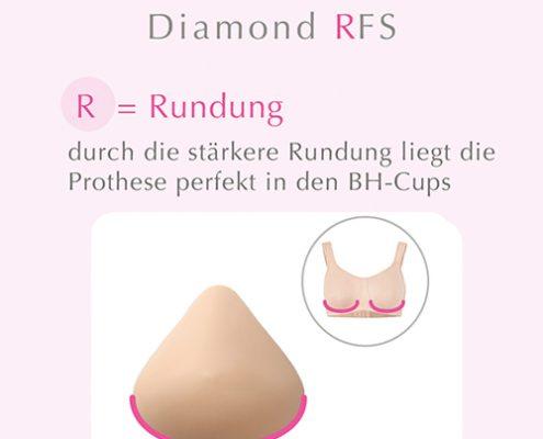 Rundung der Brustprothese Diamond RFS
